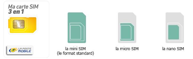format carte sim amazing free mobile prenez le code puk de la cate sim dans vos bagages with. Black Bedroom Furniture Sets. Home Design Ideas